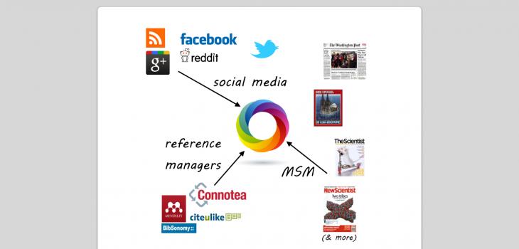 http://www.altmetric.com/slides/slides_workshop.html#4