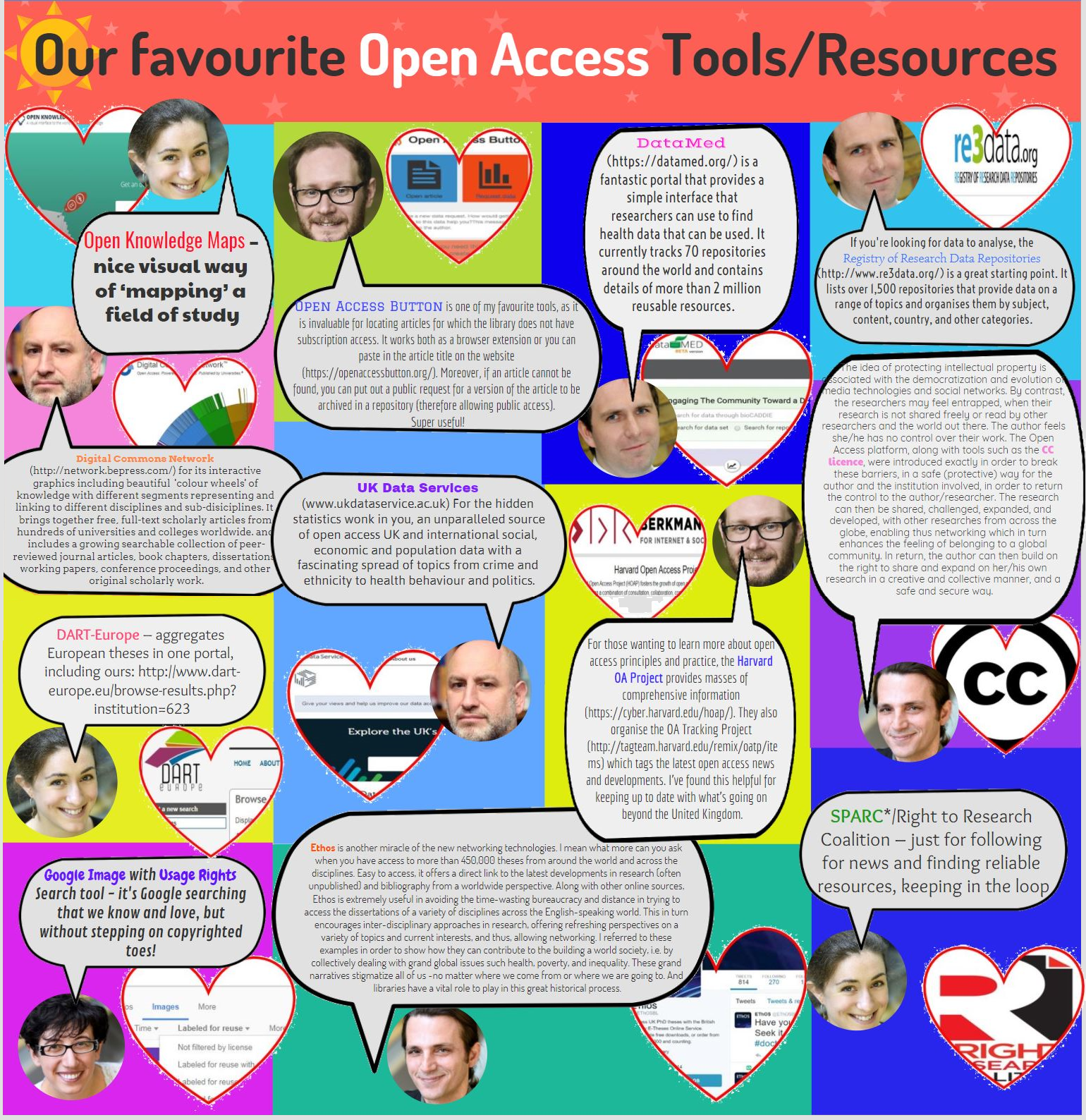 OA tools infographic complete